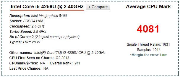 MacBook Pro Retina 13インチ (Late 2013) i5 4256U