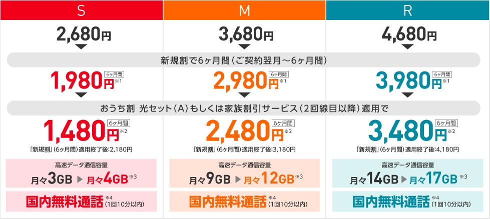 Y!mobile 料金表
